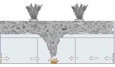 przegląd kurtyn dymowych Zielona Góra