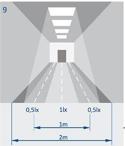 Pomiary oświetlenia awaryjnego (ewakuacyjnego) - konserwacja iprzegląd