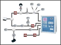 projektowanie instalacji przeciwpożarowych SSP