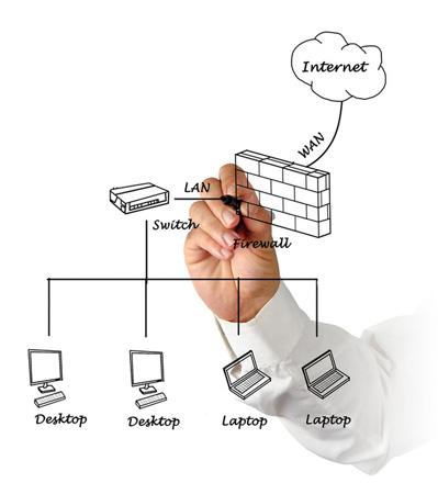 Szkolenia ASI dlaadministratora systemu informatycznego