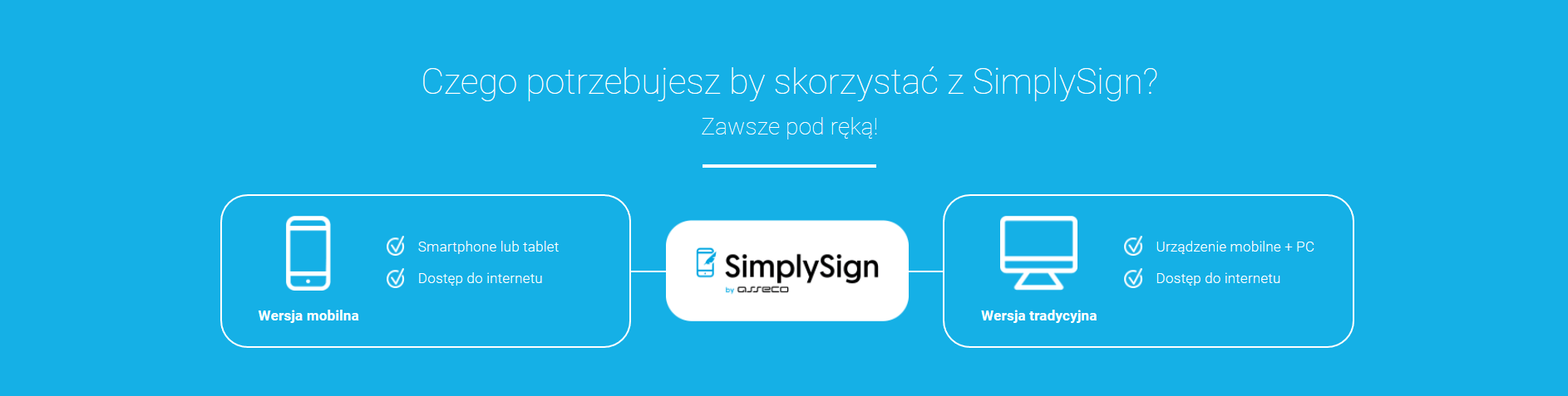SimplySign co potrzebne