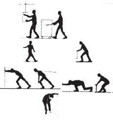 metoda KIM - Ocena ryzyka zawodowego związanego zobciążeniem układu mięśniowo-szkieletowego