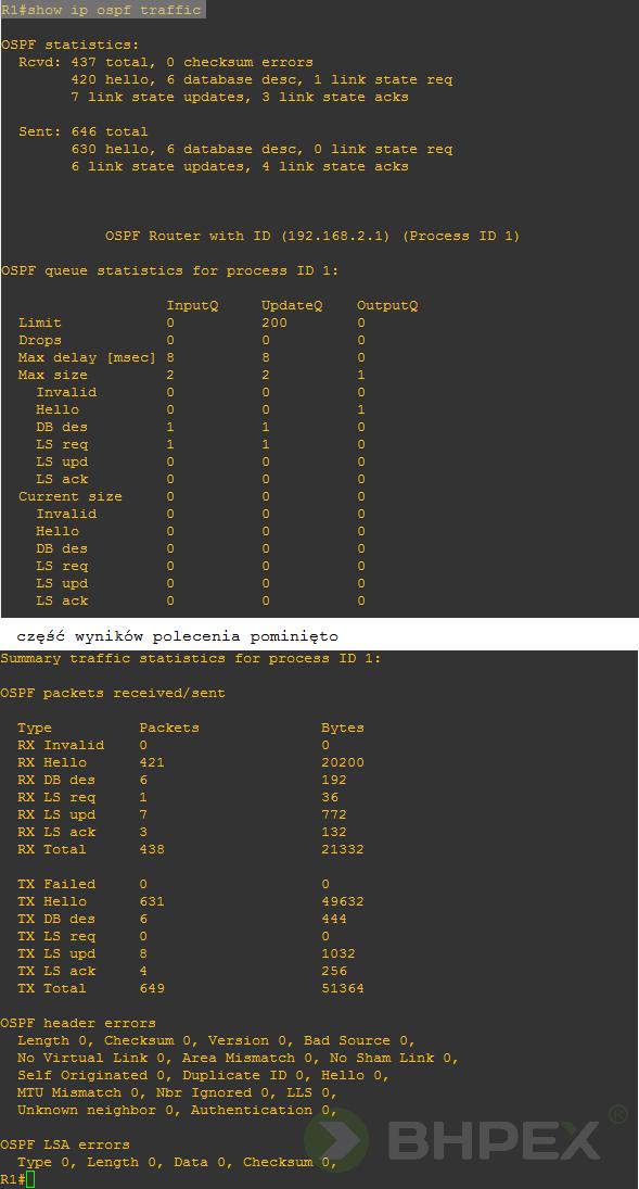 ruch generowany przezprotokół OSPF