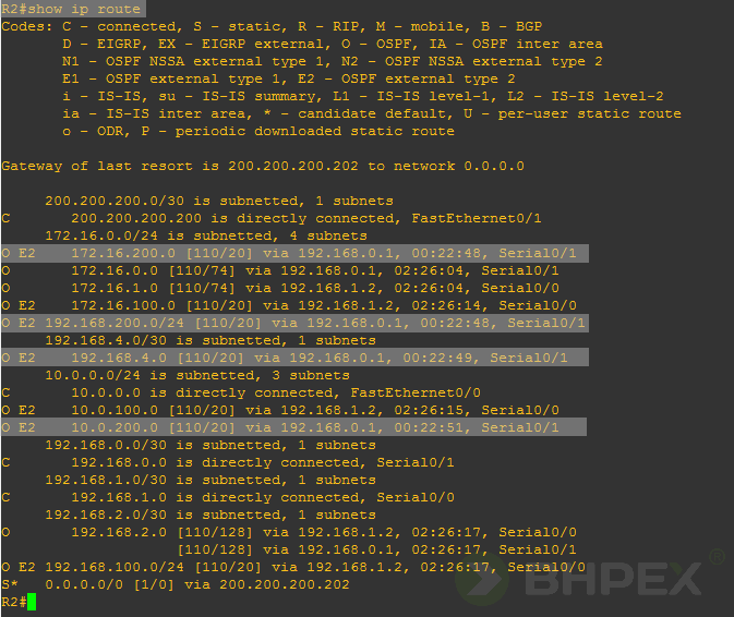 sprawdzenie tablicy routingu routera R2