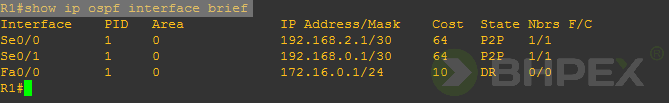 stan kosztów poszczególnych łączy routera