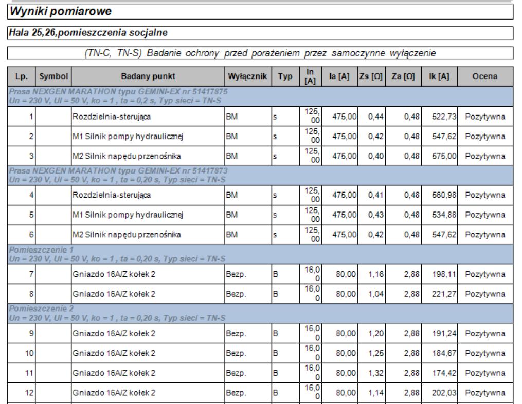 Wzór protokołu przeglądu instalacji elektrycznej